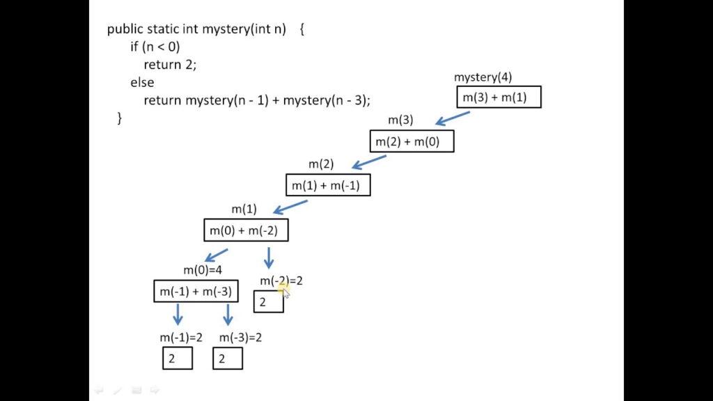 Recursive Trace Java