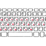 Russian Is Way Easier Than You Think: Typing In Russian