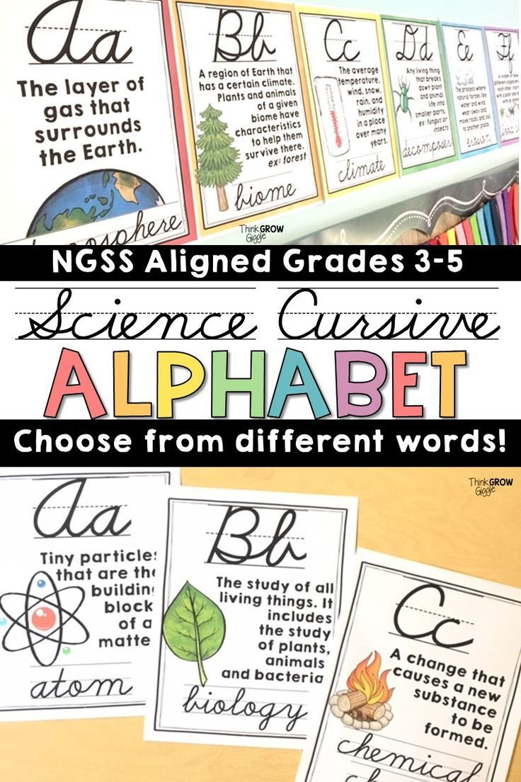 Science Alphabet Posters Cursive In 2020 | Science