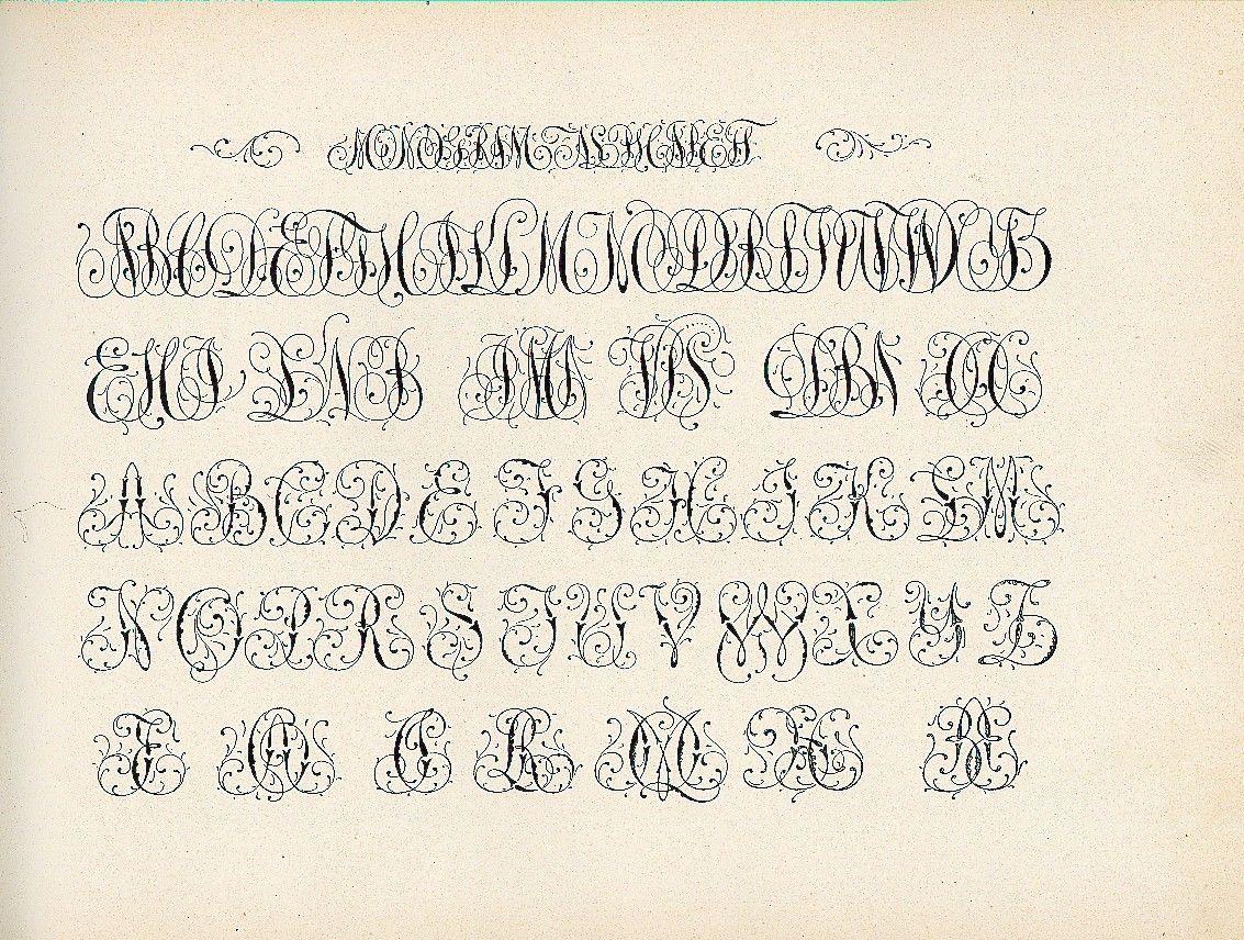 The New Zanerian Alphabet, 1900 | Alphabet, Lettering, Letters