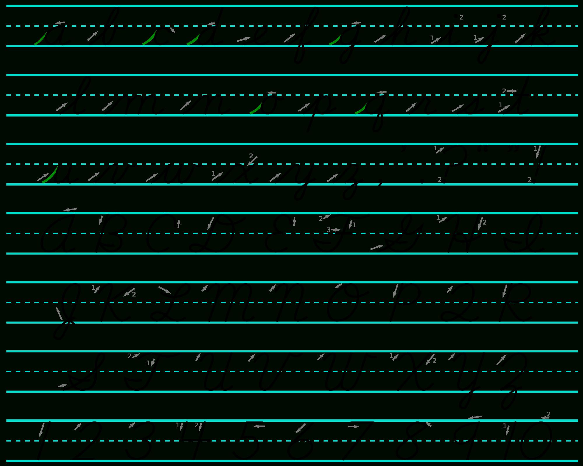 Worksheet ~ Lowercase Cursive Alphabet Chart Ceresi