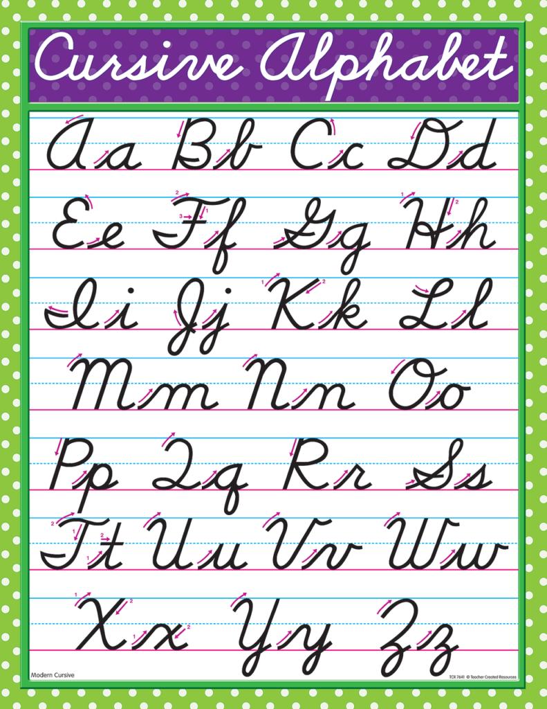 Worksheet ~ Modern Cursive Alphabet Chart Id20864 The