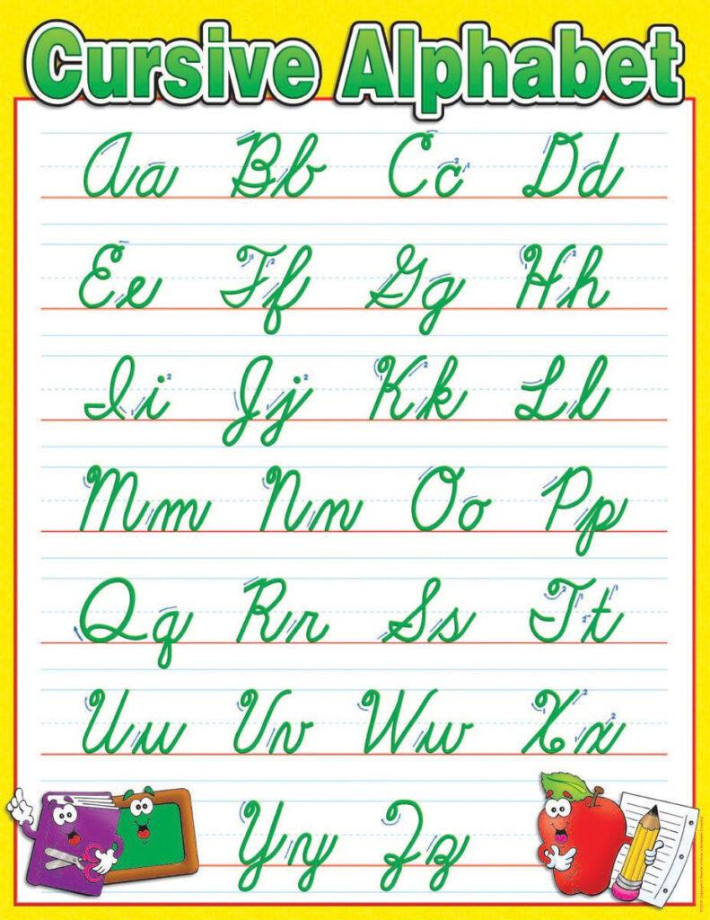 Worksheets : Cursive Alphabet Chart Classroom Decorations