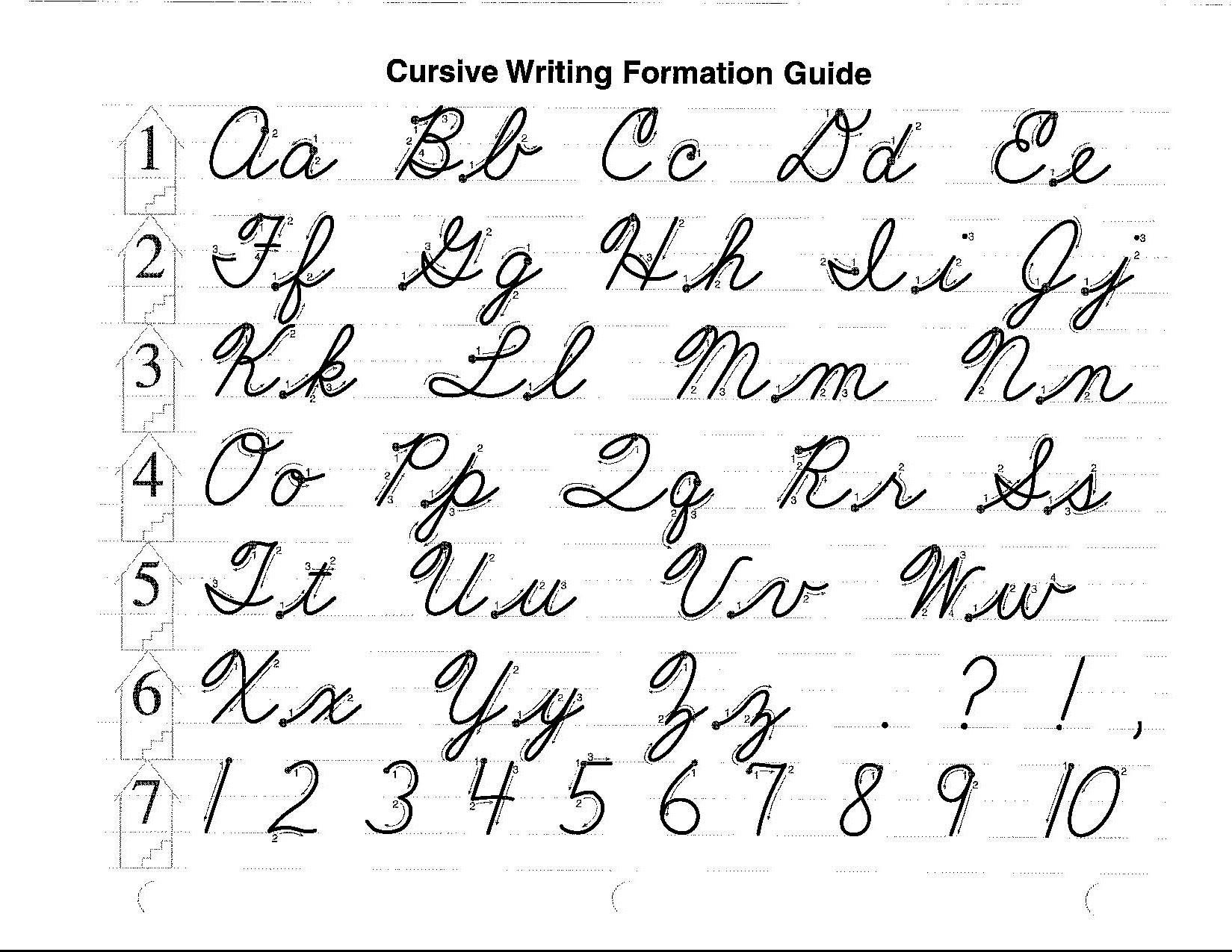 Worksheets : Cursive Writing Alphabet Islamichomeeducation