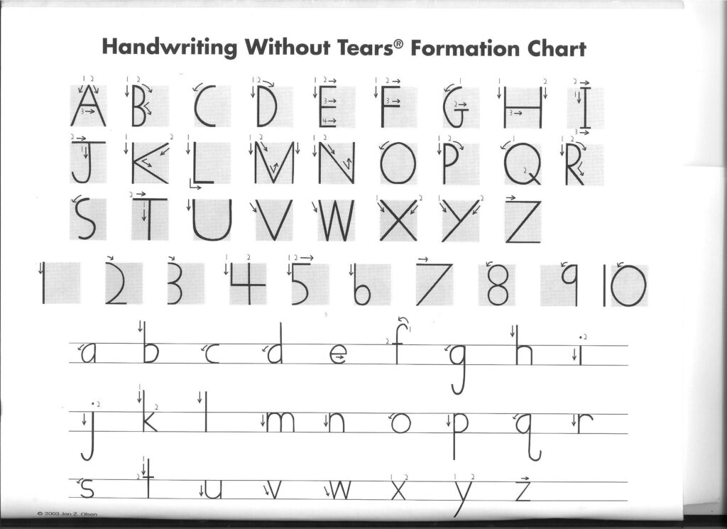 Worksheets : Pin Letter Worksheets Formation Sheets Free Pertaining To Alphabet Handwriting Worksheets Twinkl