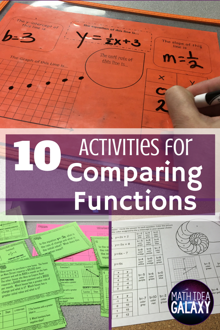 11 Activities To Make Comparing Functions Engaging | Math