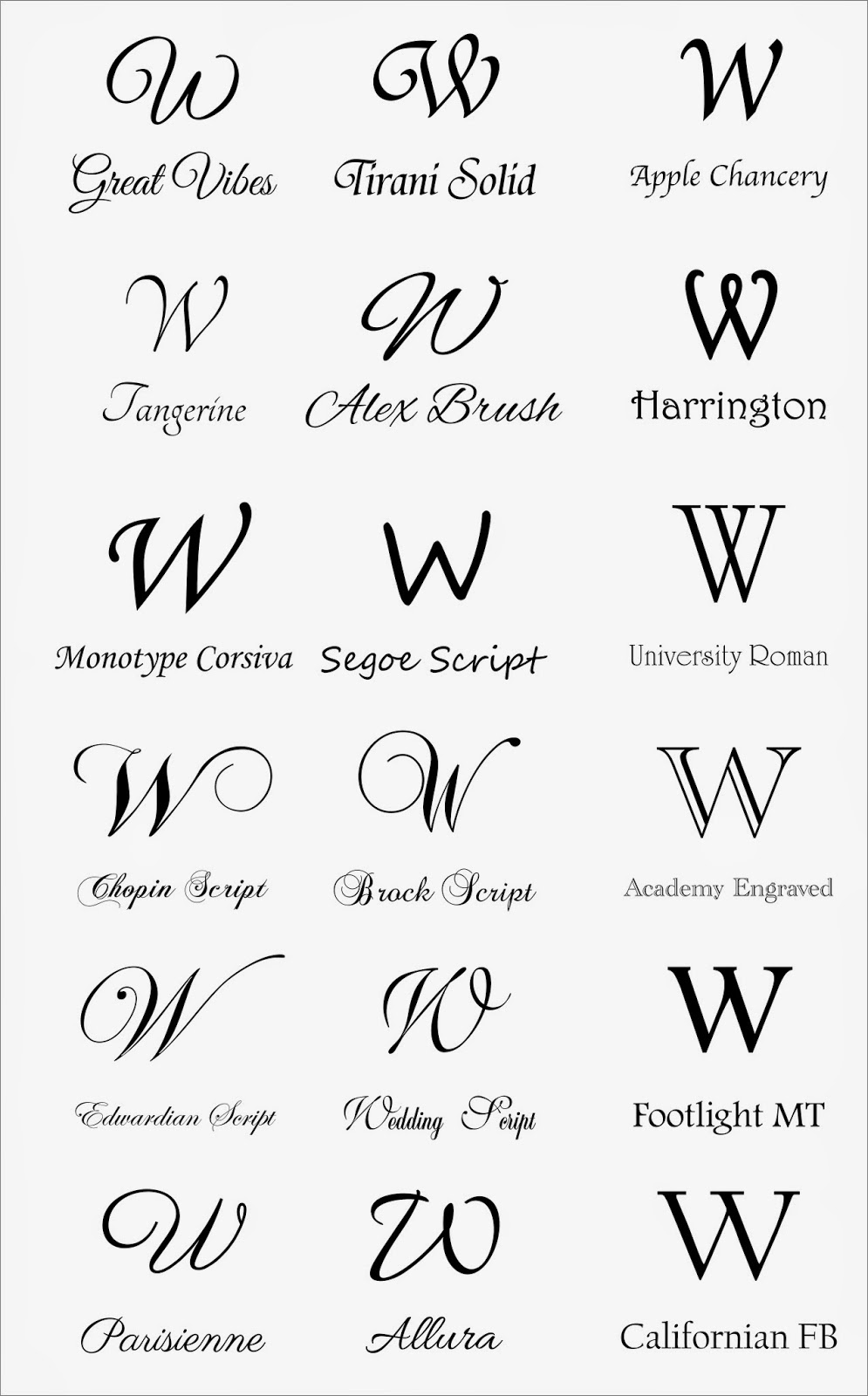 12 Letter W Fonts Images - Different    Lettering Fonts