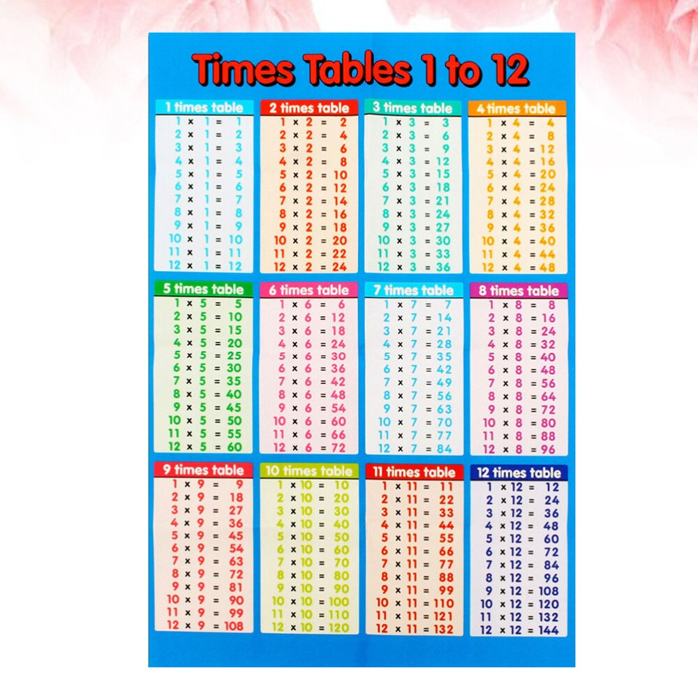 1Pc Multiplication Table Wall Stickers Removable 99