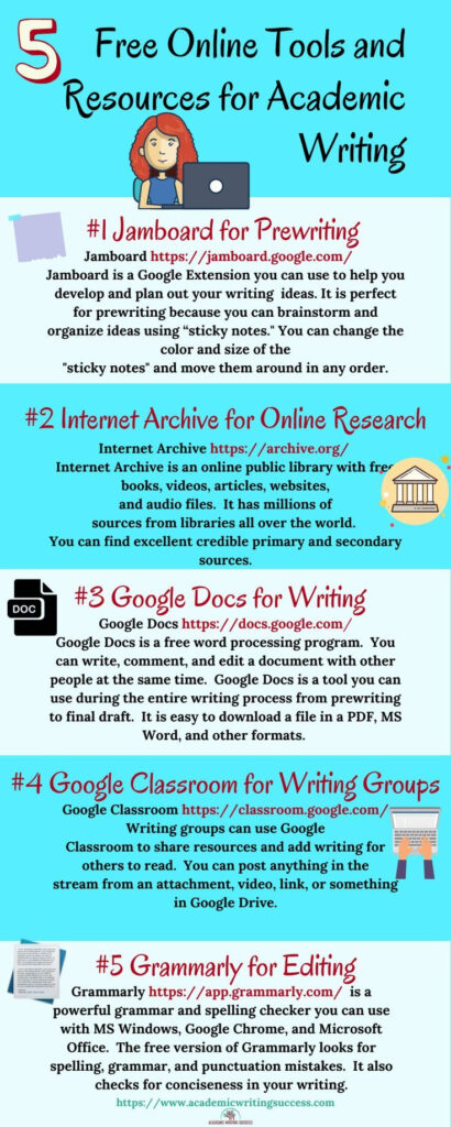 5 Free Online Writing Tools & Resources You Will Love