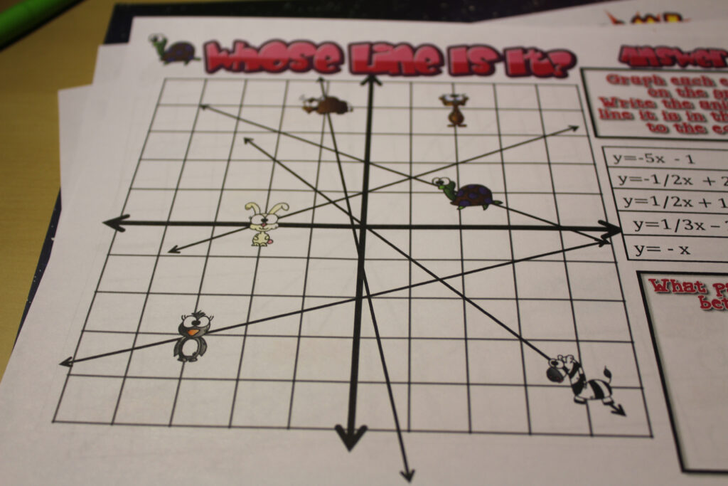8 Activities To Make Graphing Lines Awesome   Idea Galaxy