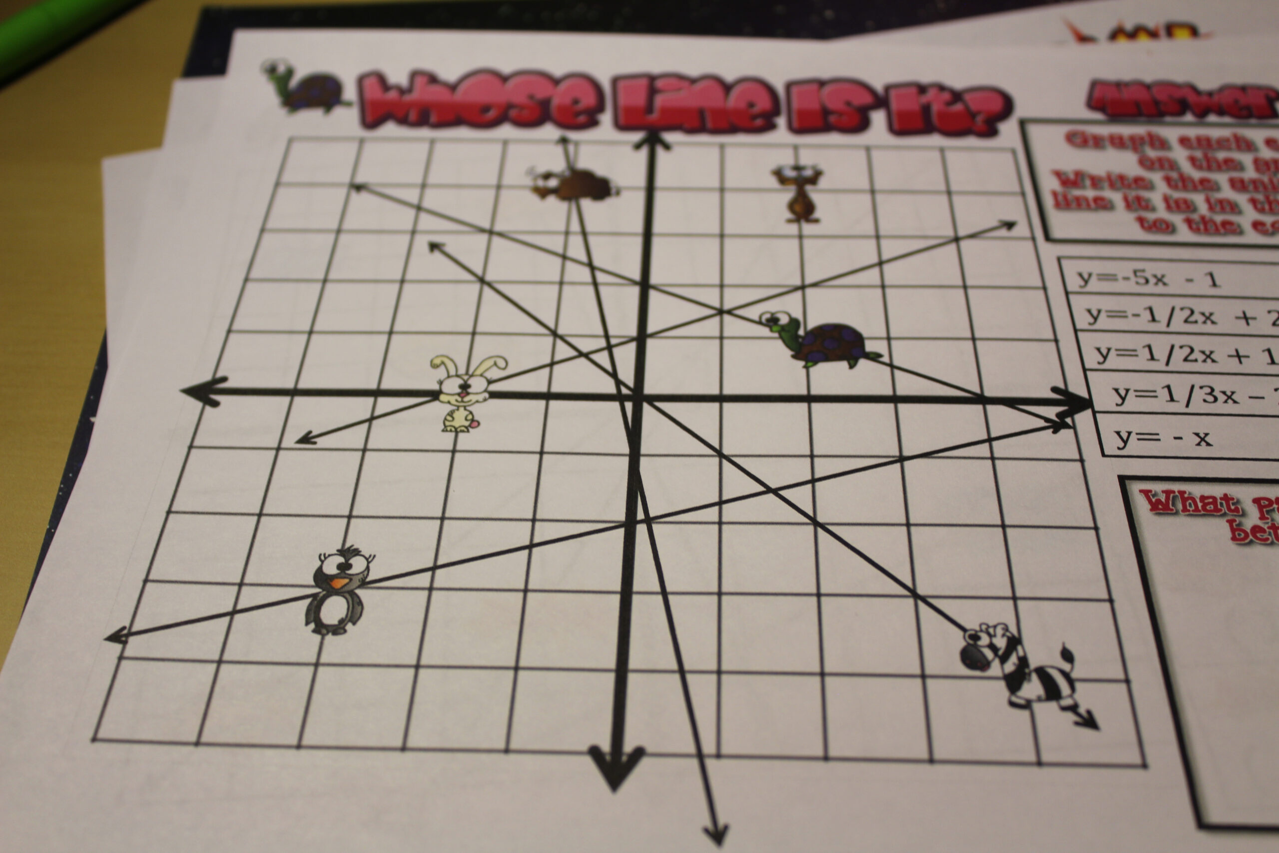 8 Activities To Make Graphing Lines Awesome - Idea Galaxy