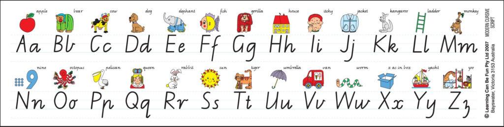 Alphabet Desk Strip Vict Modern Cursive | Cursive Alphabet