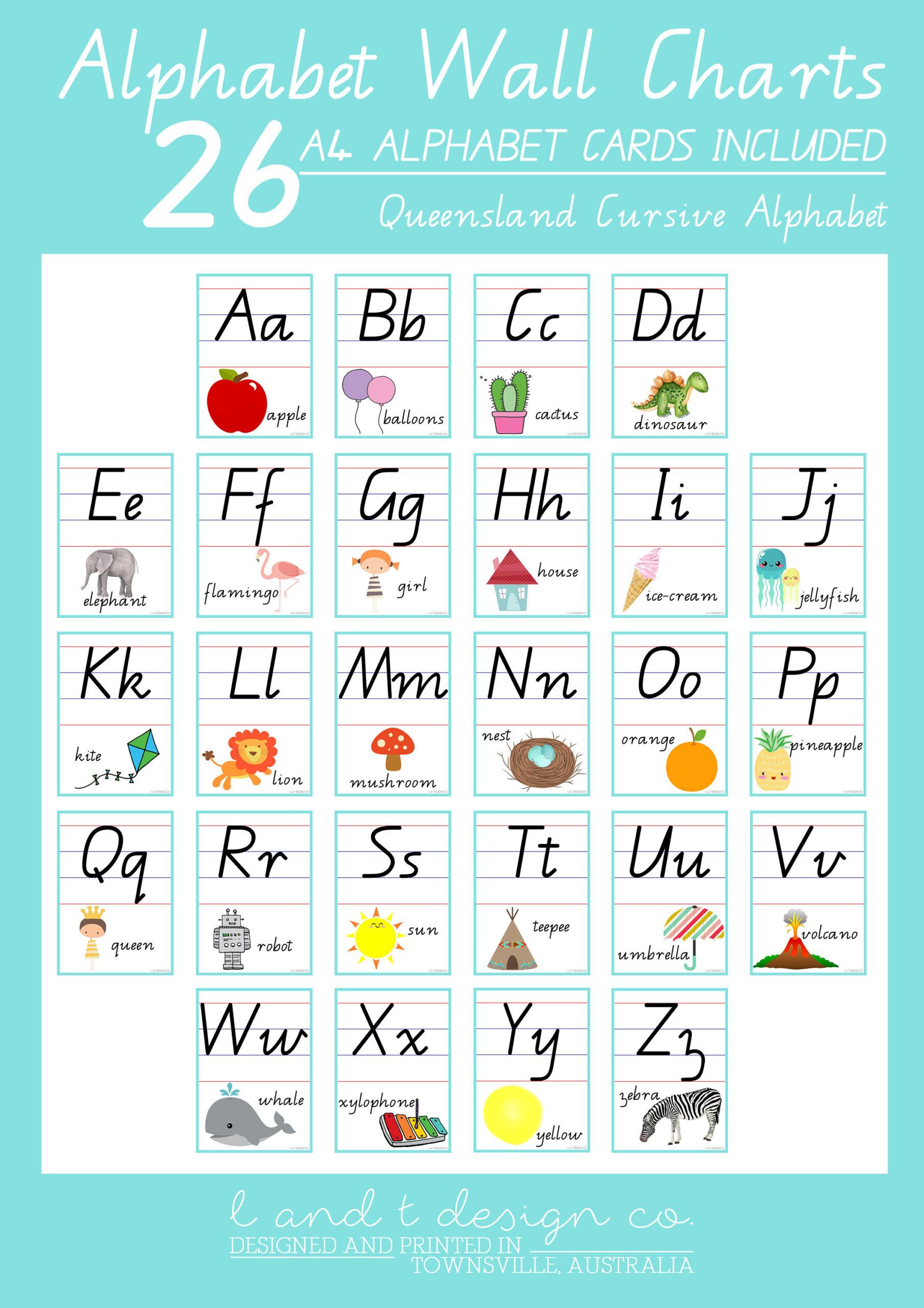 Alphabet Wall Charts Cursive