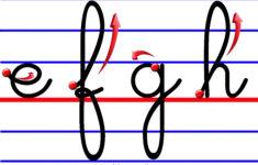 Apprendre L'alphabet Cursive