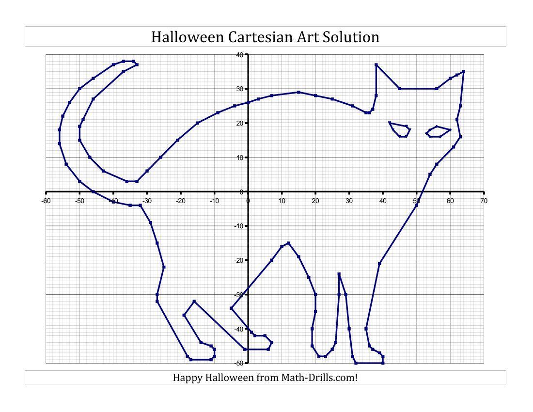 Cartesian Art Halloween Cat Halloween Math Worksheet