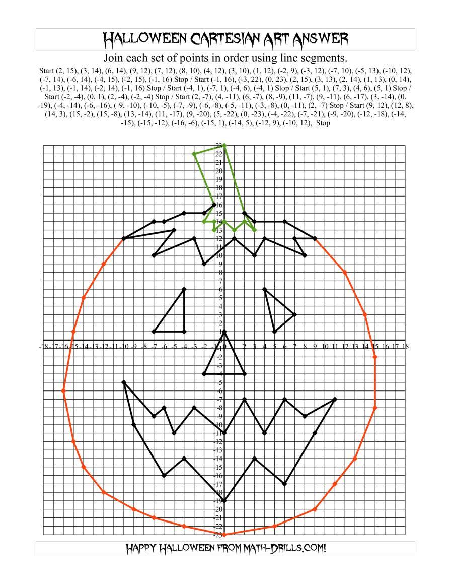 Cartesian Art Halloween Jack-O-Lantern