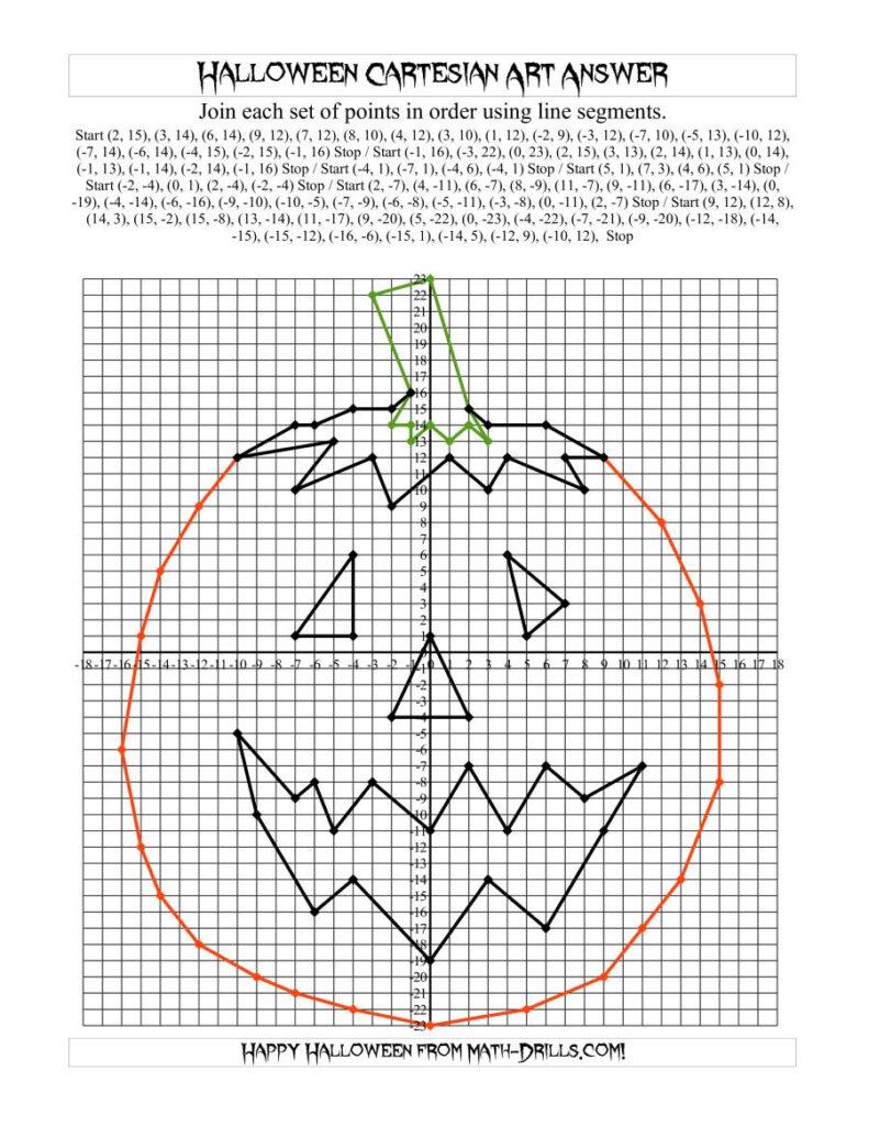 Cartesian Art Halloween Jack O Lantern