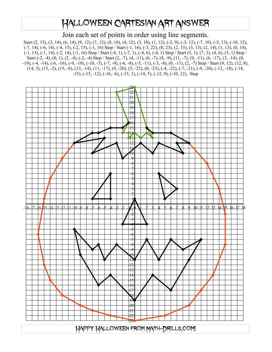 Cartesian Art Halloween Jack-O-Lantern