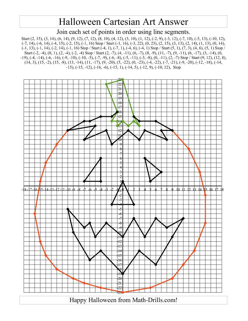 Cartesian Art Halloween Pumpkin | Halloween Math Worksheets