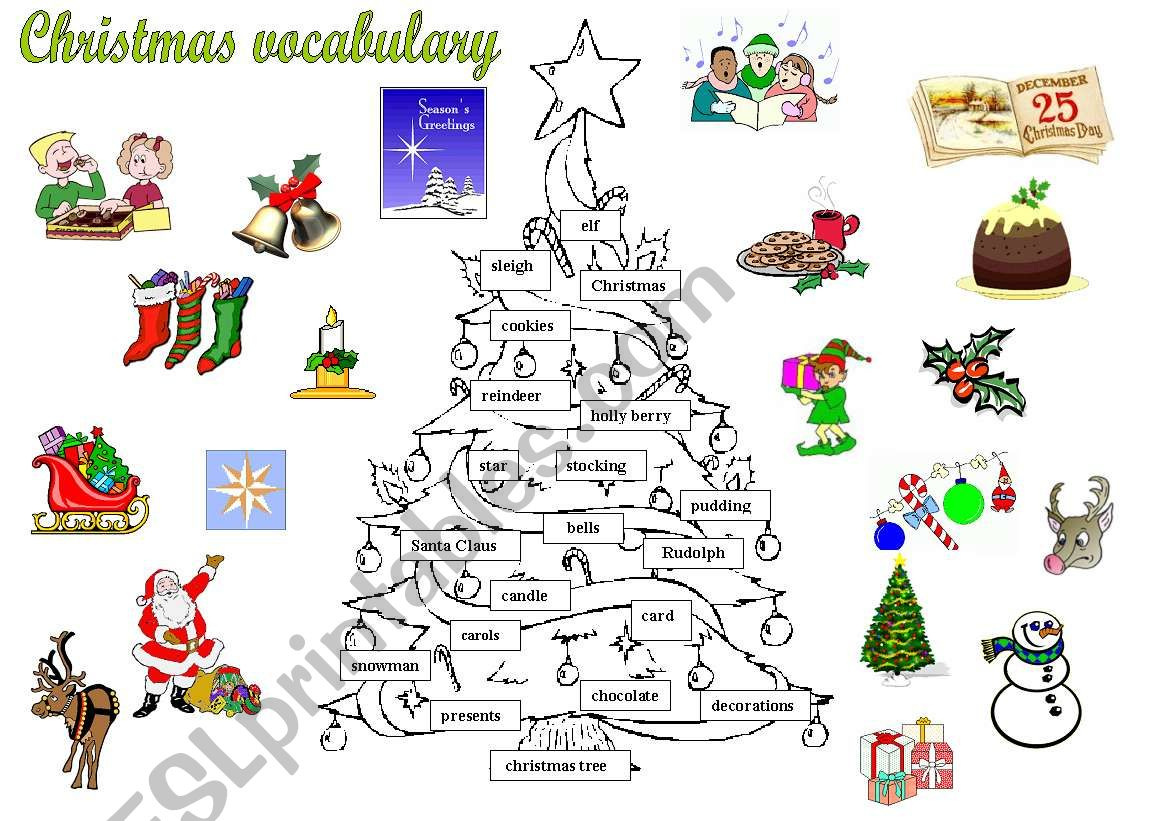 Christmas Tree Vocabulary - Esl Worksheetsissimori