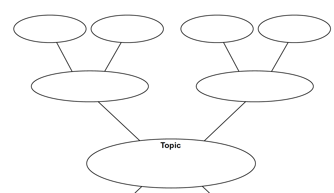 Free Printable Cluster Word Web Organizer   Graphic