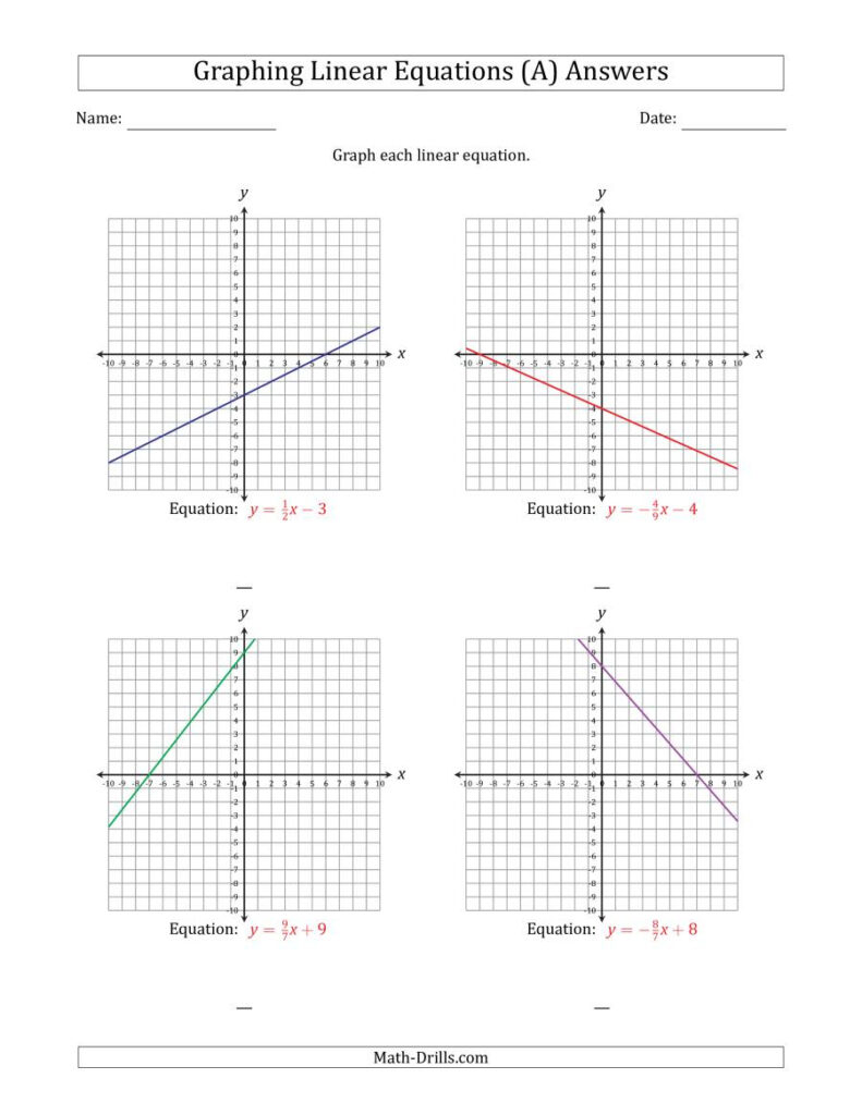 Graph Linear Equation In Intercept Form Math Worksheets