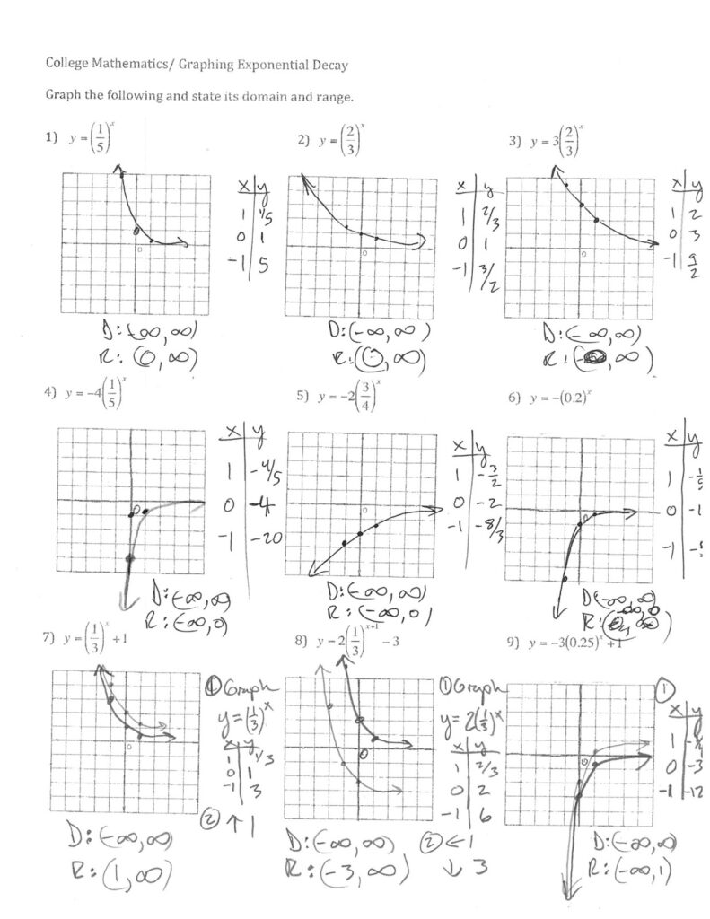 Graphing Drawing At Getdrawings Free Coordinate Grid