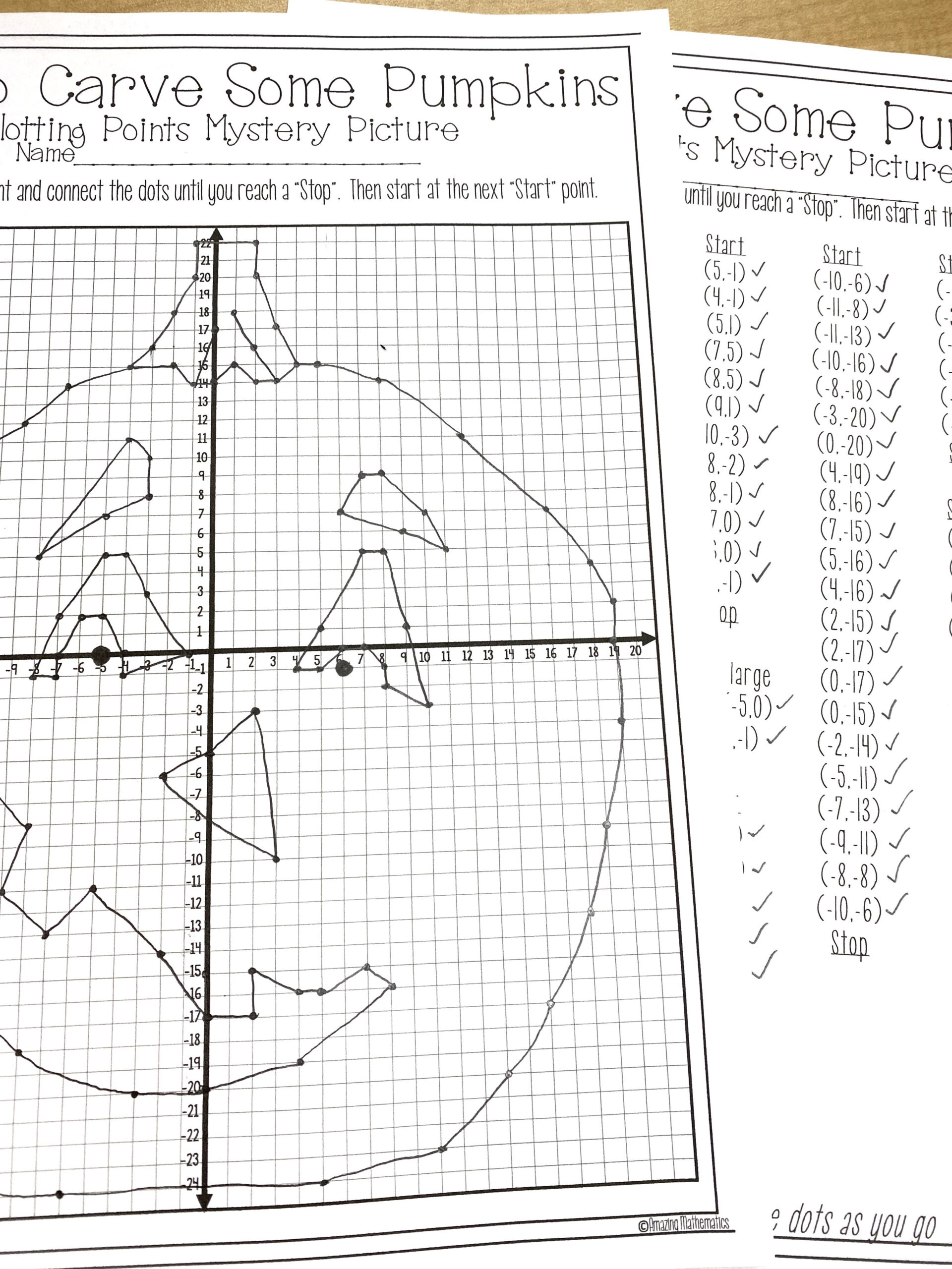 Halloween Math Activity For Middle School In 2020