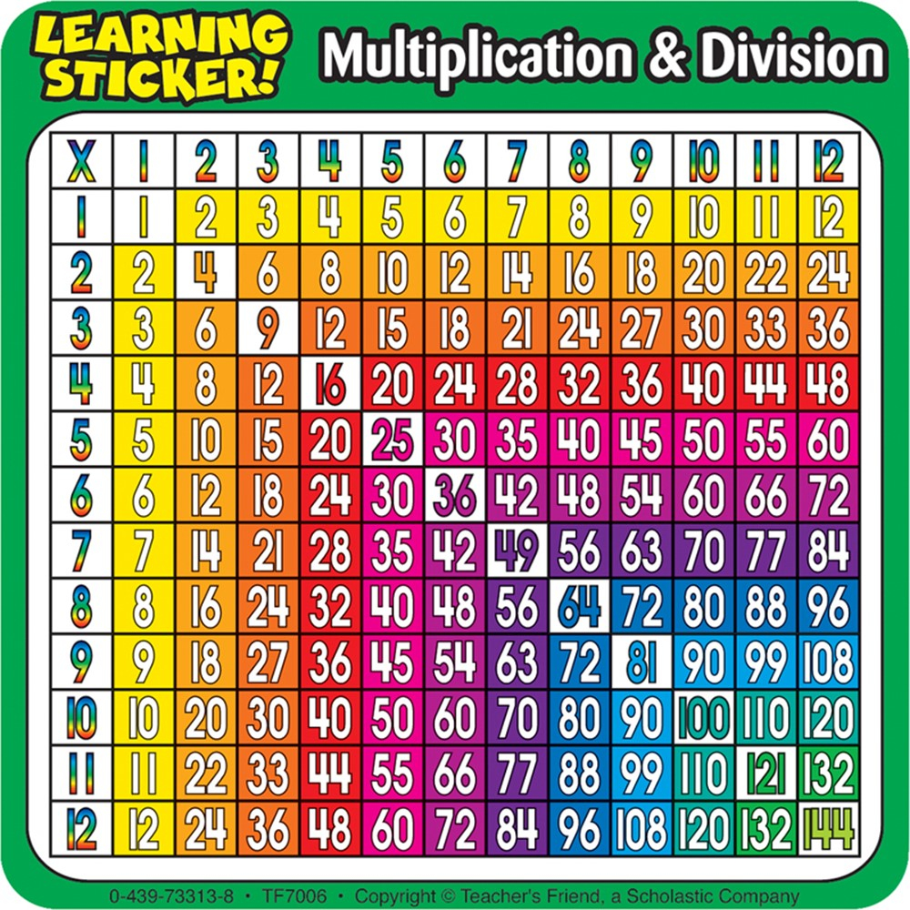 Learning Stickers: Multiplication-Division