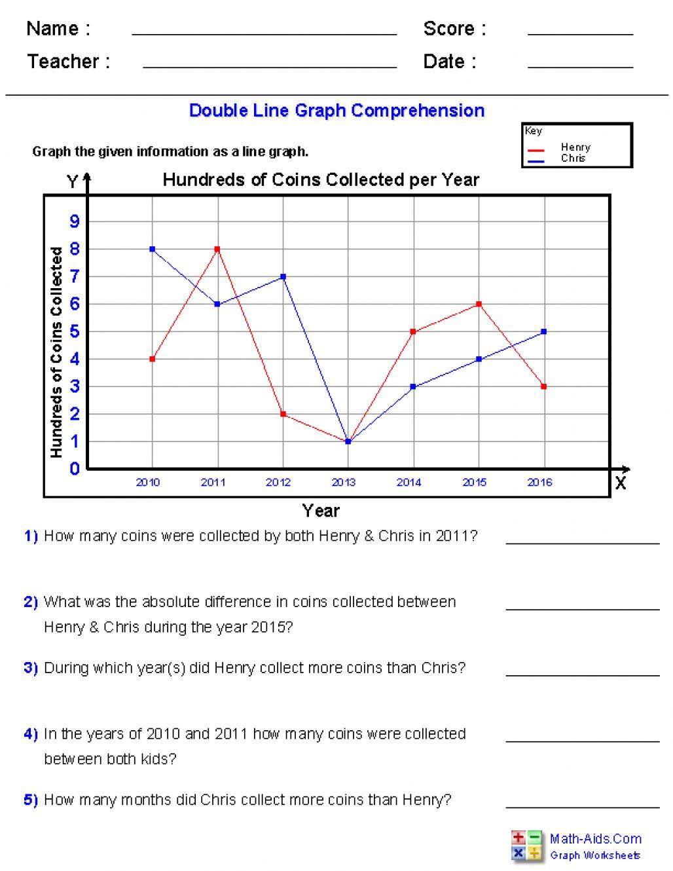 Math Aids Com Graph Worksheets