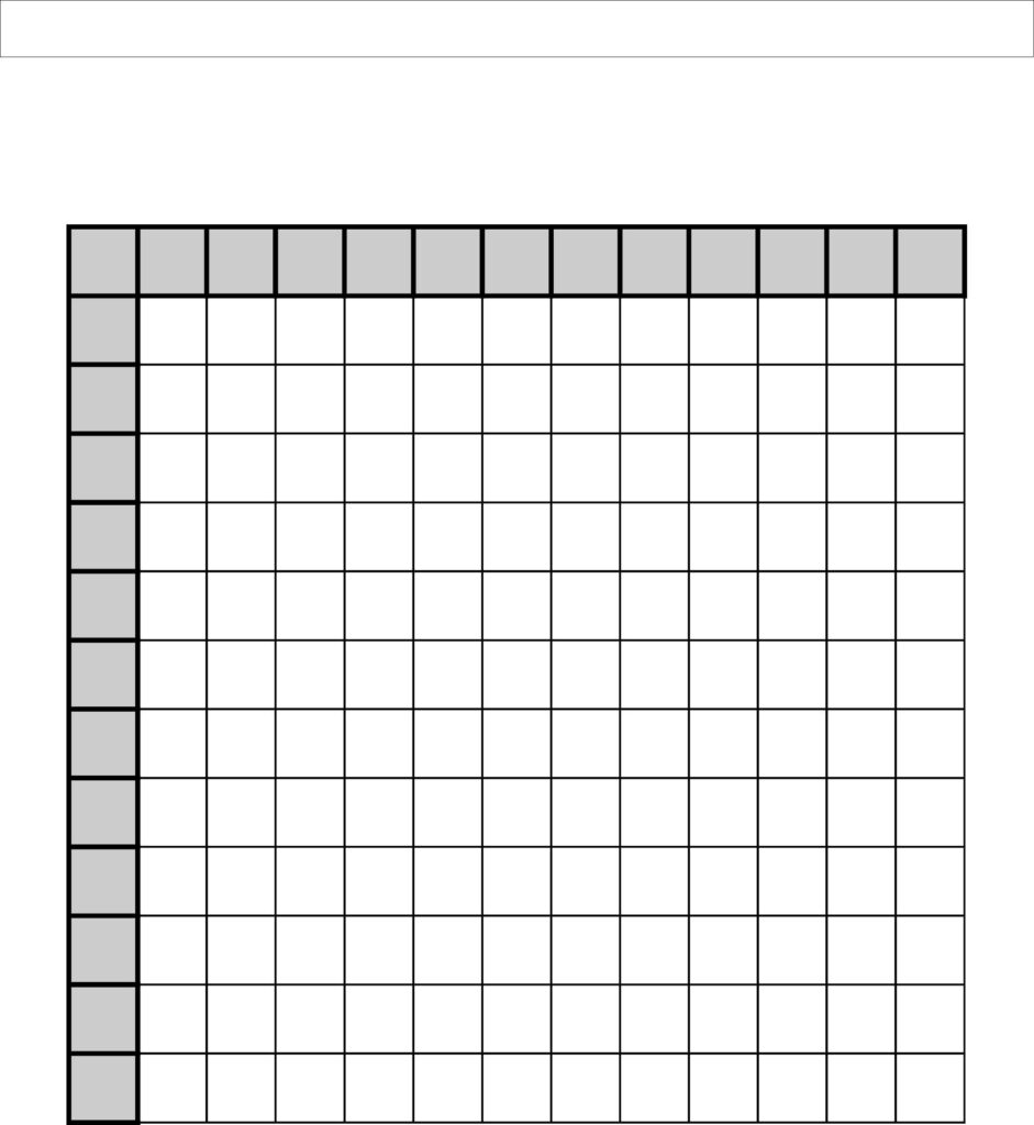 Multiplication Table Chart Fill In