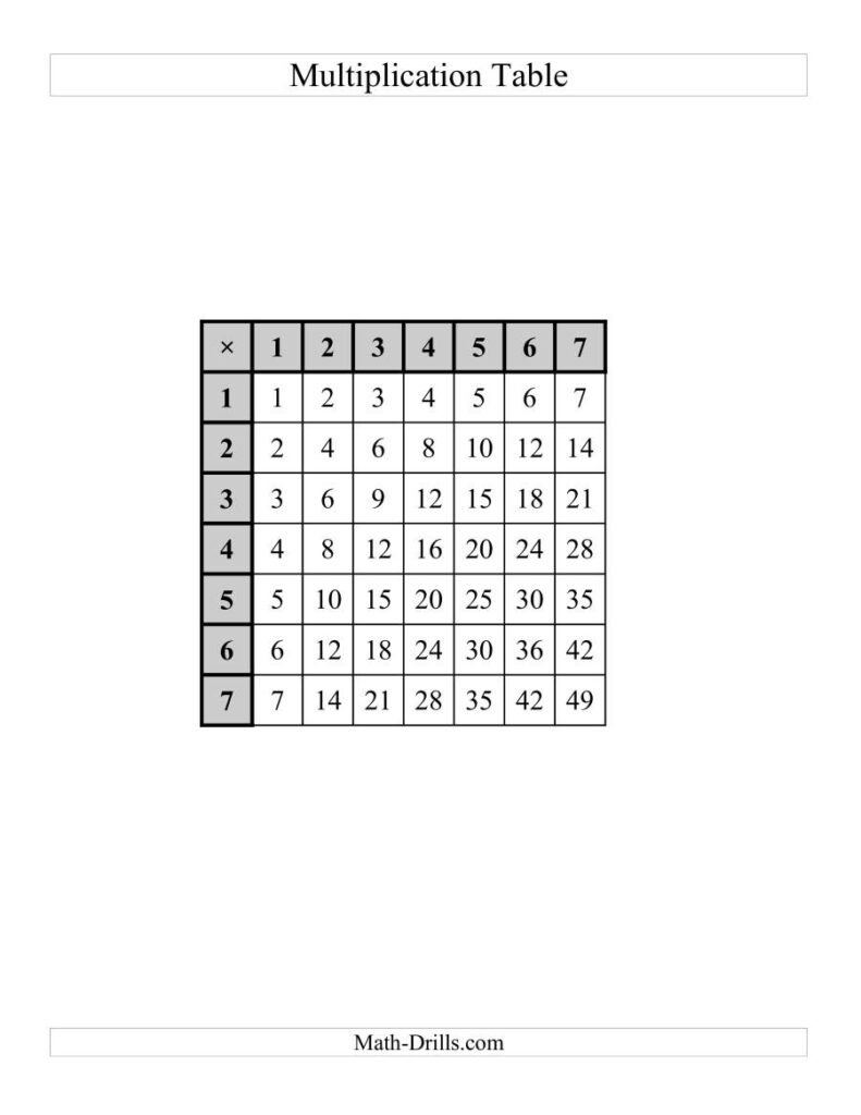 Multiplication Tables To 49    One Per Page (A)