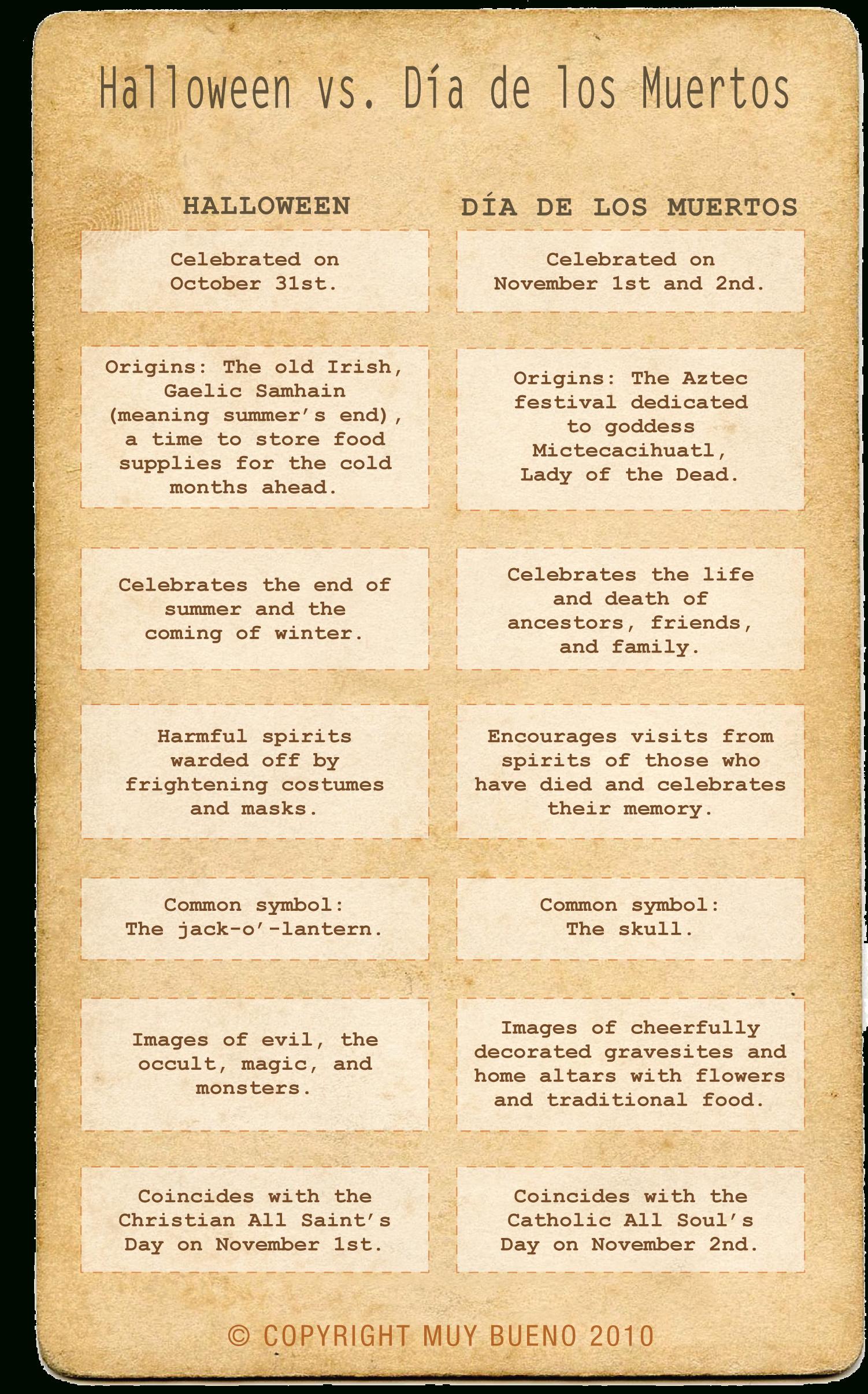 Muy Bueno Cookbook » In Honor Of Our Grandmother, Jesusita