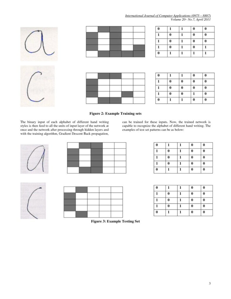 Neural Networks For Handwritten English Alphabet Recognition