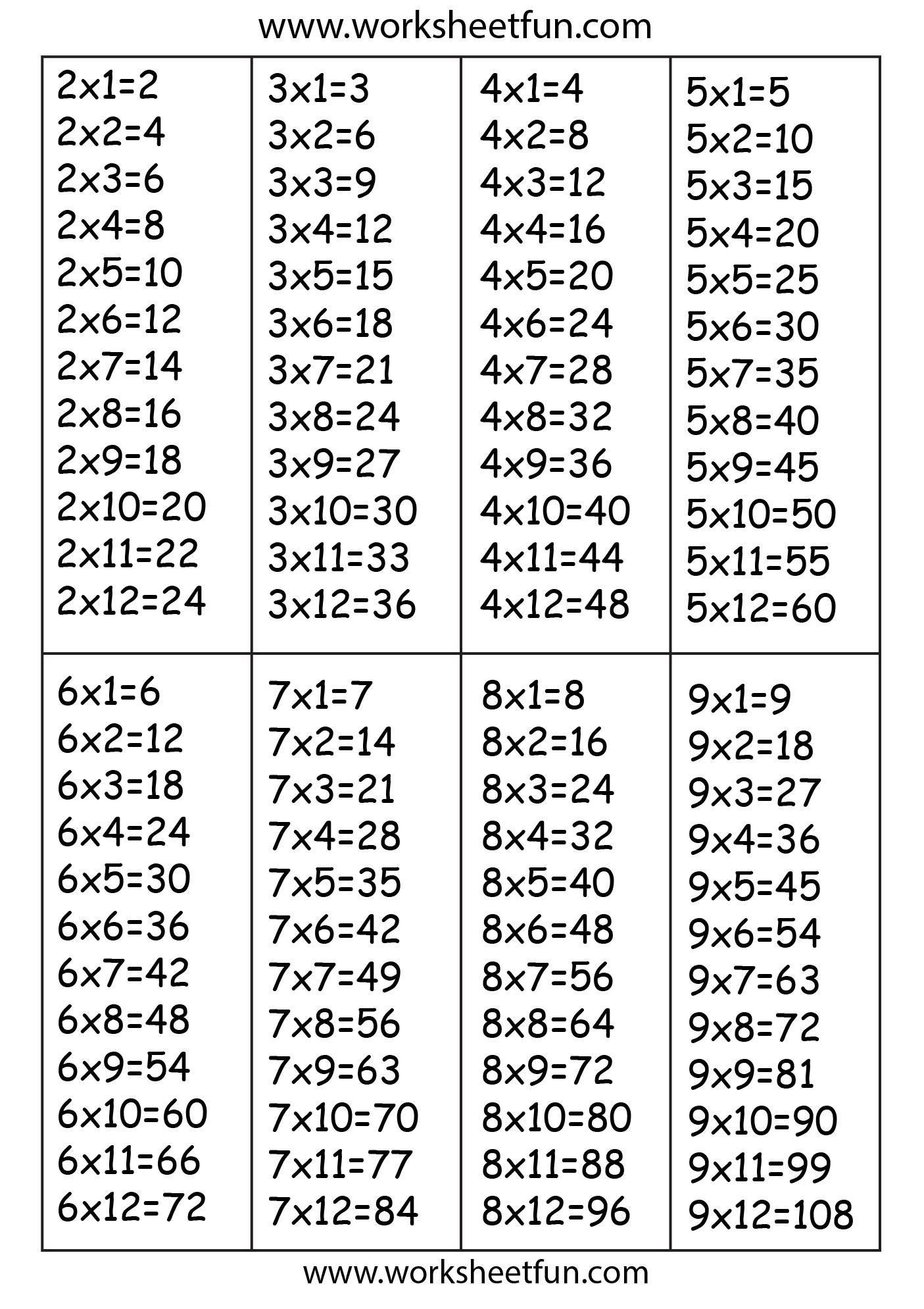 Opdreunen Maar Die Tafels! | Times Table Chart, Times Tables