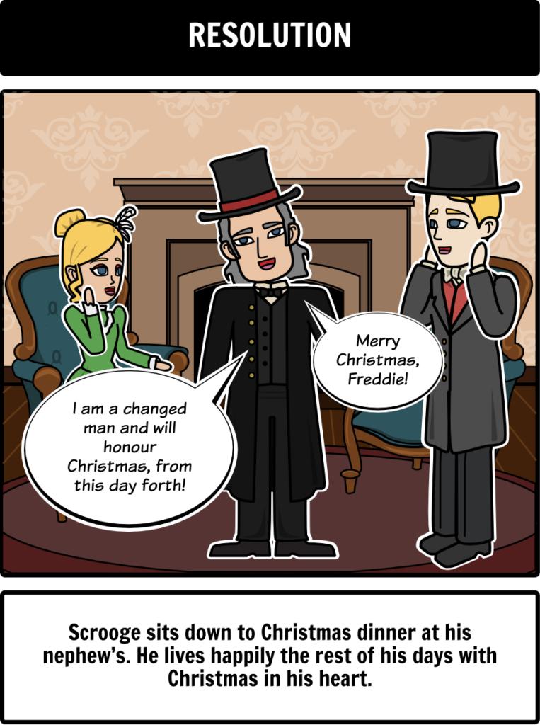 Pin On A Christmas Carol