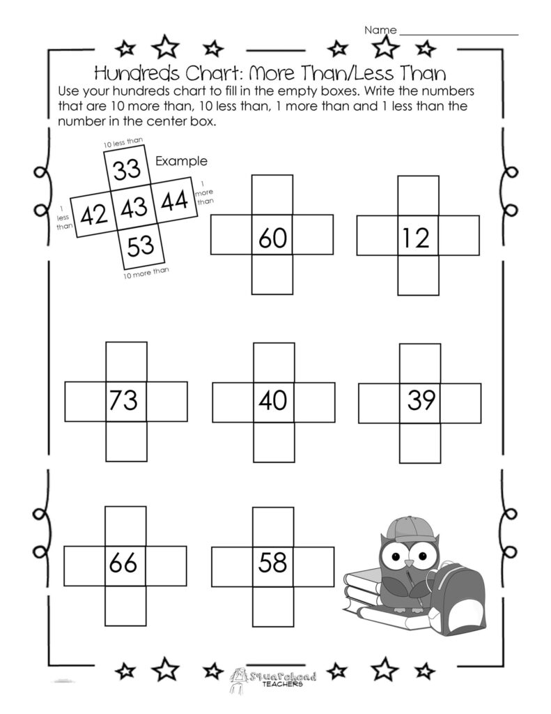 Place Value Ten More Less Lessons Tes Teach Or Worksheets