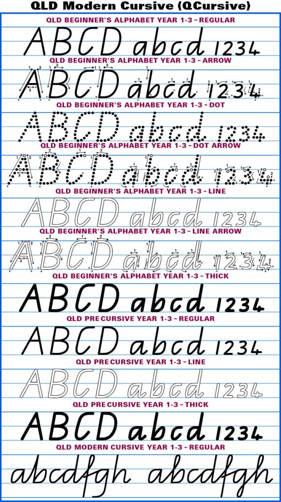 Queensland Cursive Alphabet Chart   Pflag
