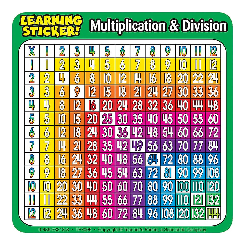 Scholastic Reinforcement Stickers, Multiplication/division