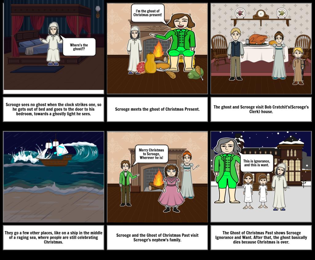 Stave 3 , A Christmas Carol Storyboard6Ae24259