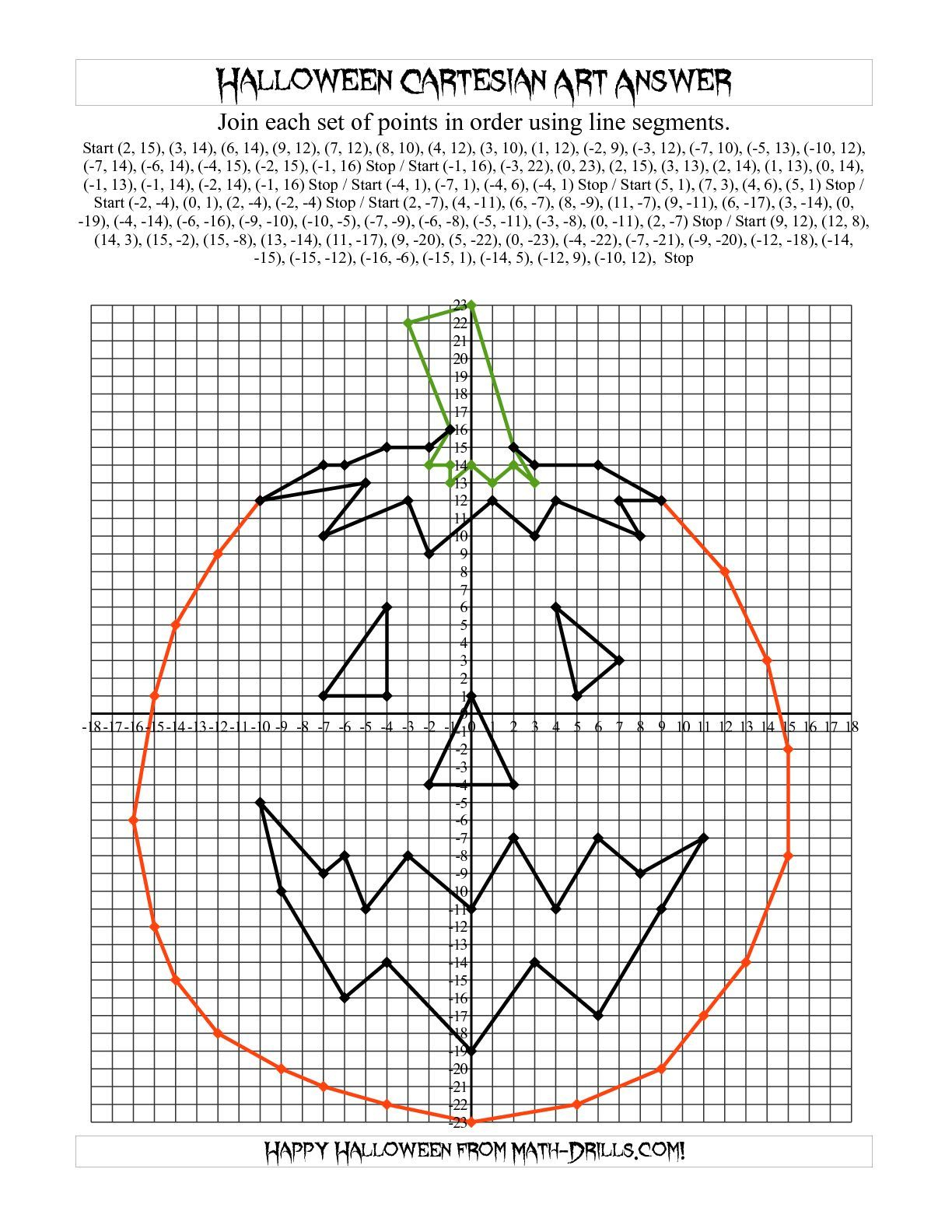 The Cartesian Art Halloween Jack-O-Lantern Math Worksheet