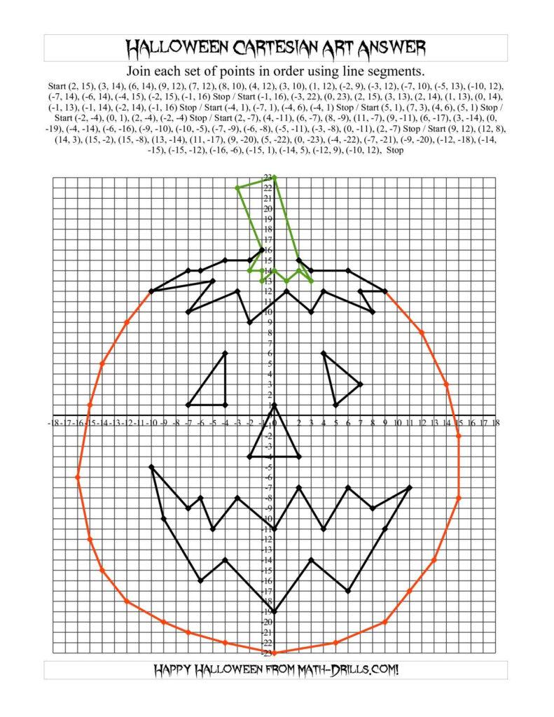 The Cartesian Art Halloween Jack O Lantern Math Worksheet