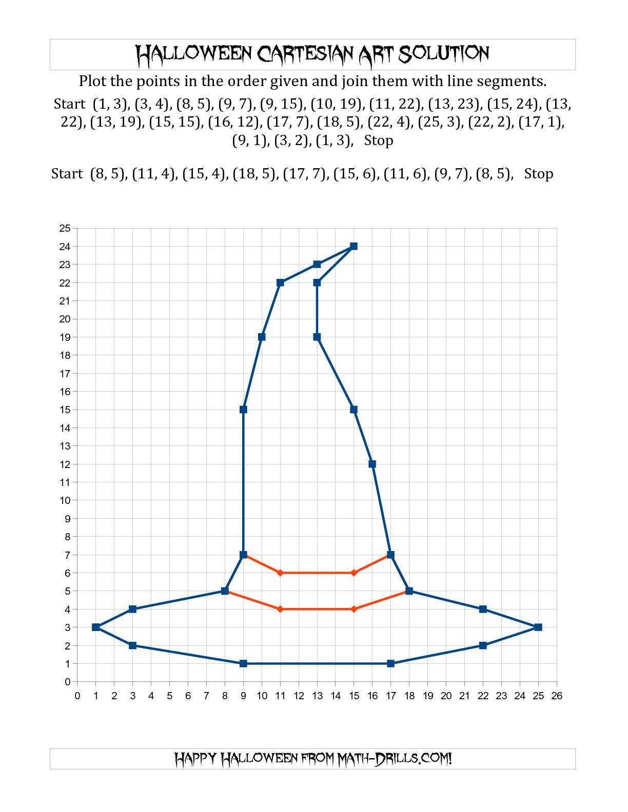 The Cartesian Art Halloween Witch Hat Math Worksheet From