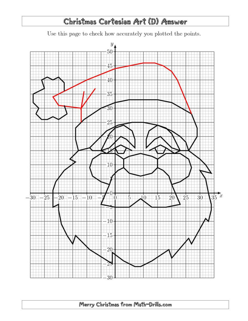 The Christmas Cartesian Art Santa (D) Math Worksheet From