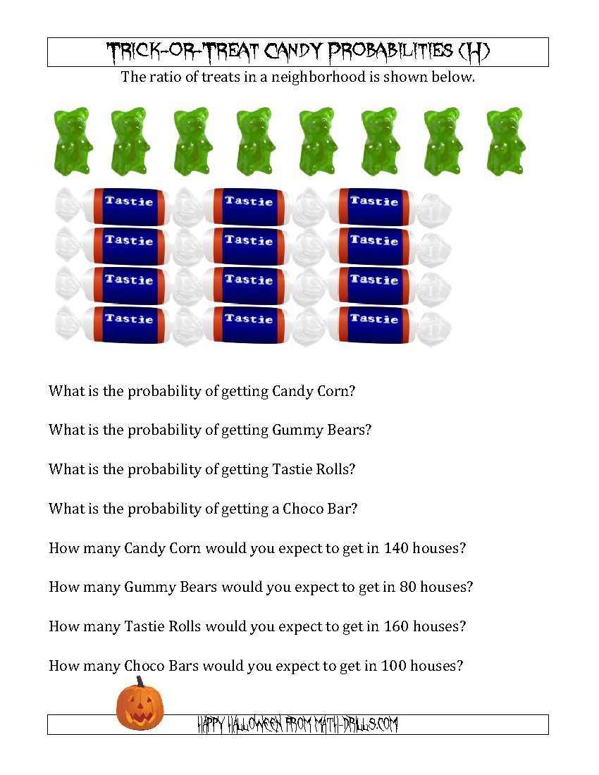 Trick-Or-Treat Candy Probabilities And Predictions (H