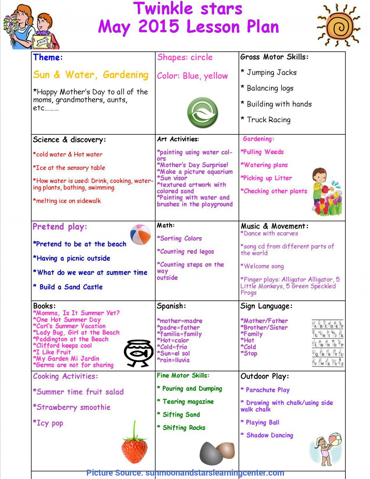 Typical Reading Lesson Plans Christmas A Christmas Memory