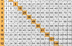 Free Online Printable Multiplication Chart