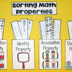 Are Your Students Learning Math Properties (Commutative