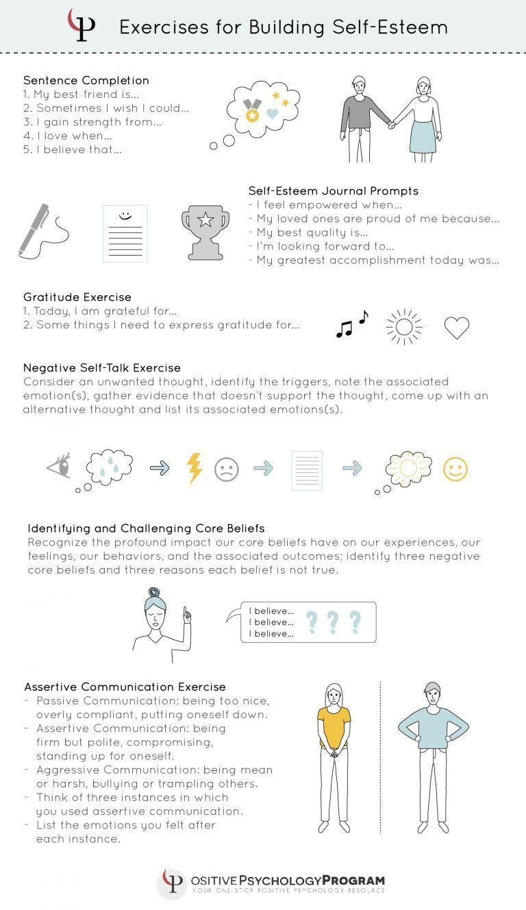 Exercises For Building Self-Esteem Infographic   Self Esteem
