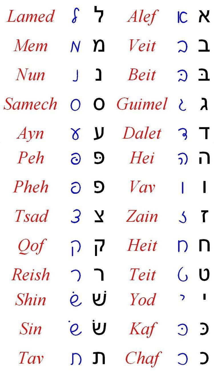 Hebrew And Hebrew Cursive Letters   Hebrew Cursive, Learn